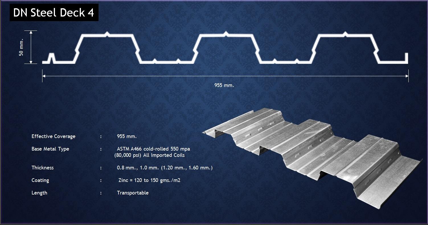 Product Line Architecks Metal Systems Inc